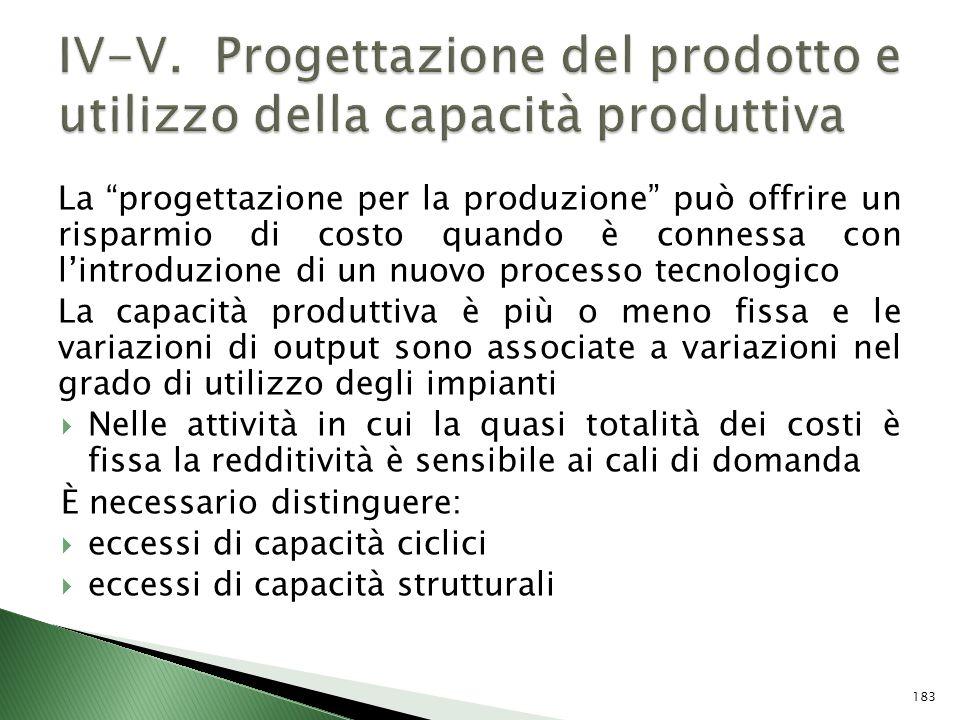 IV-V. Progettazione del prodotto e utilizzo della capacità produttiva