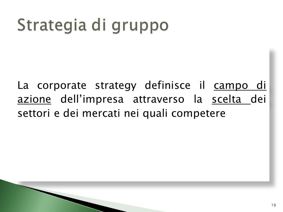 Strategia di gruppo
