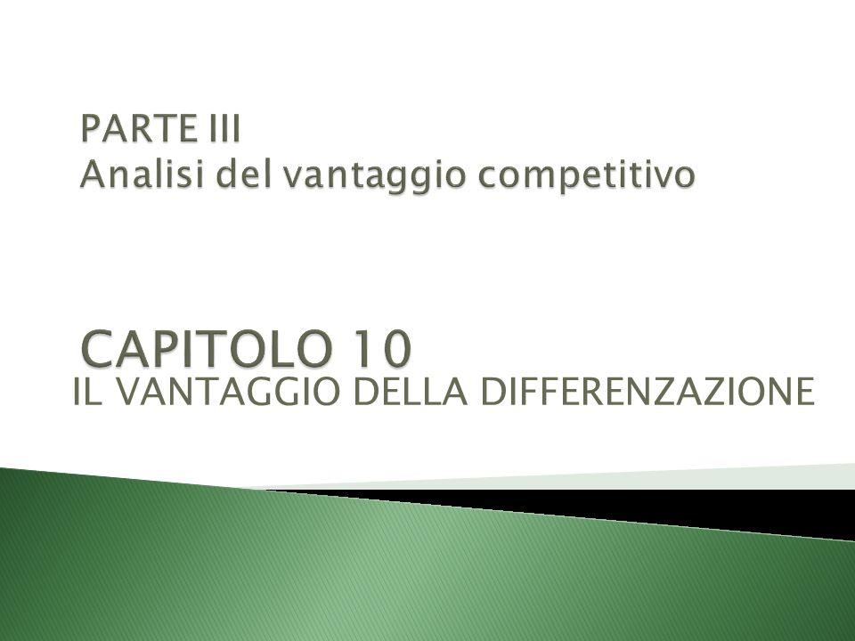PARTE III Analisi del vantaggio competitivo CAPITOLO 10