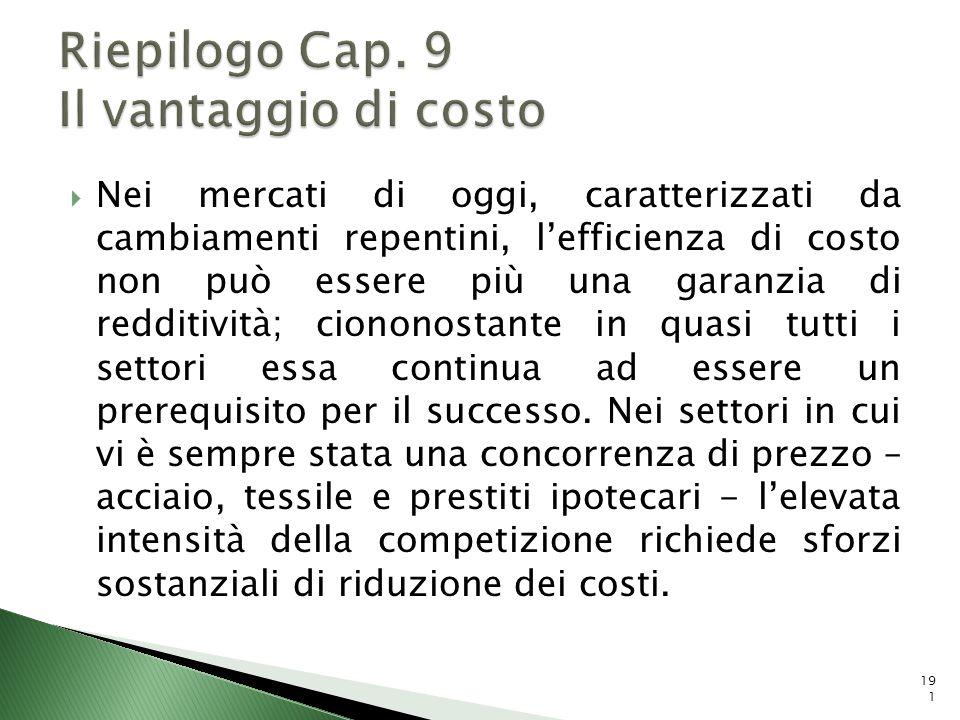 Riepilogo Cap. 9 Il vantaggio di costo