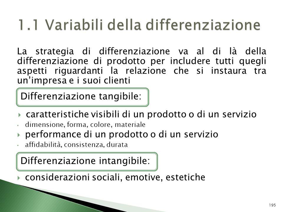 1.1 Variabili della differenziazione