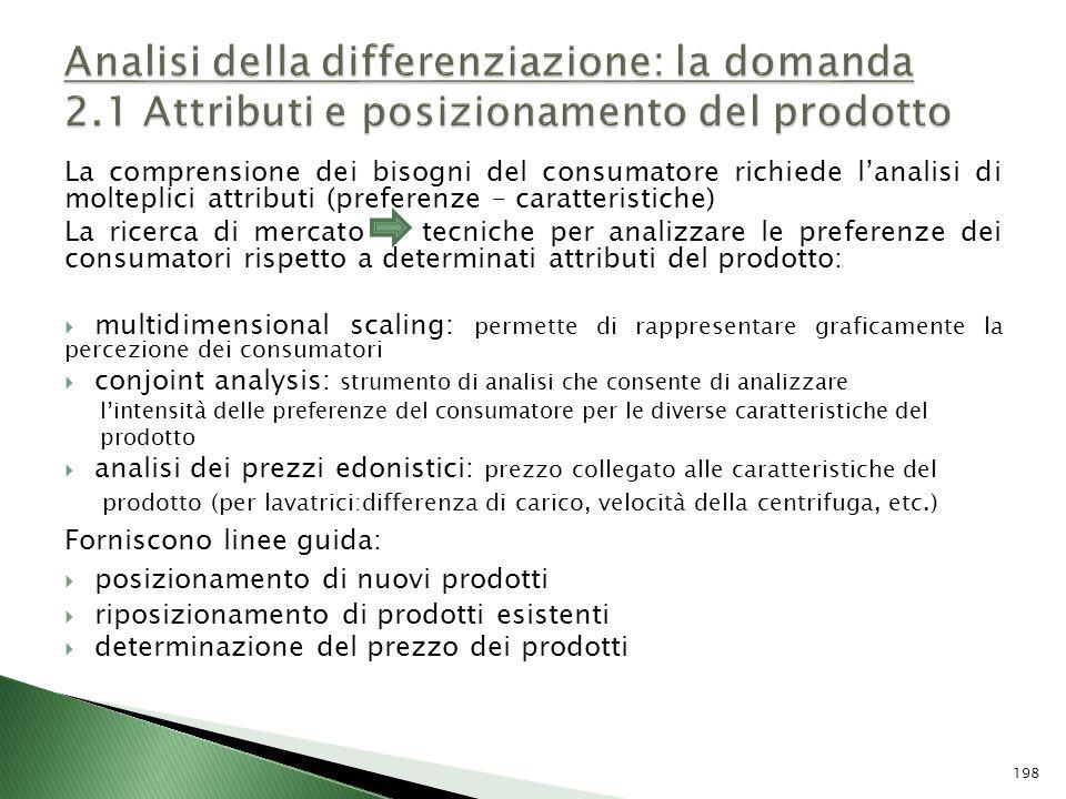 Analisi della differenziazione: la domanda 2