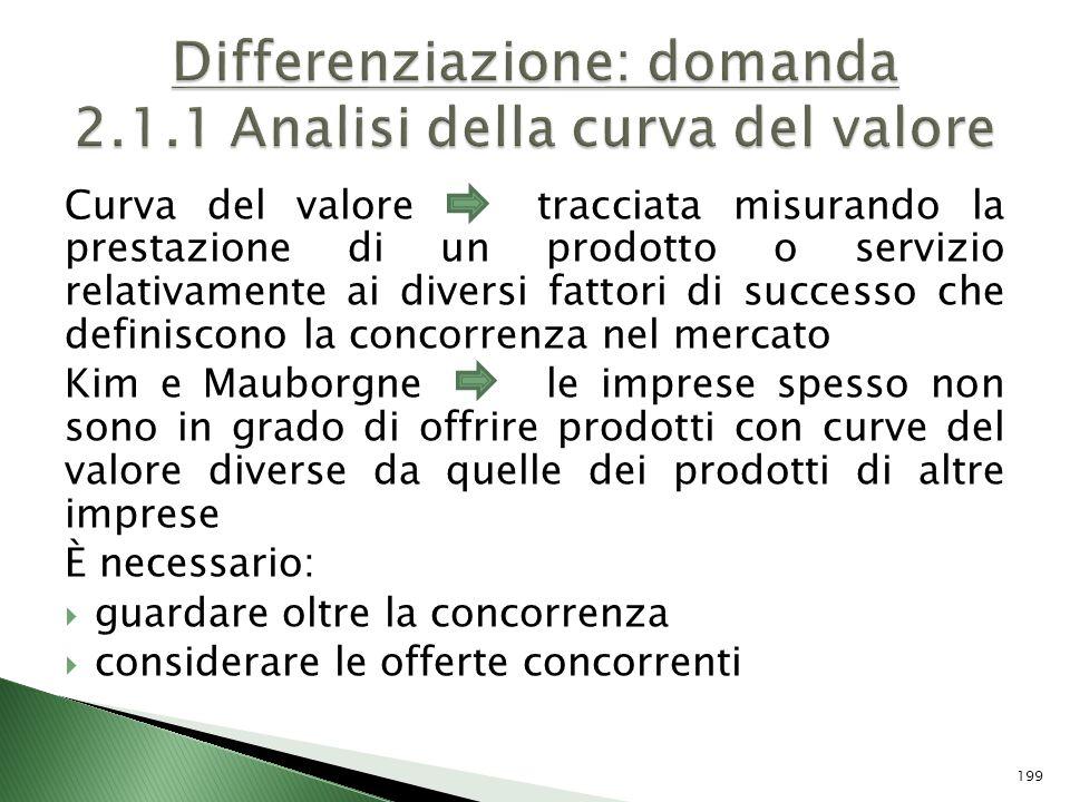 Differenziazione: domanda 2.1.1 Analisi della curva del valore