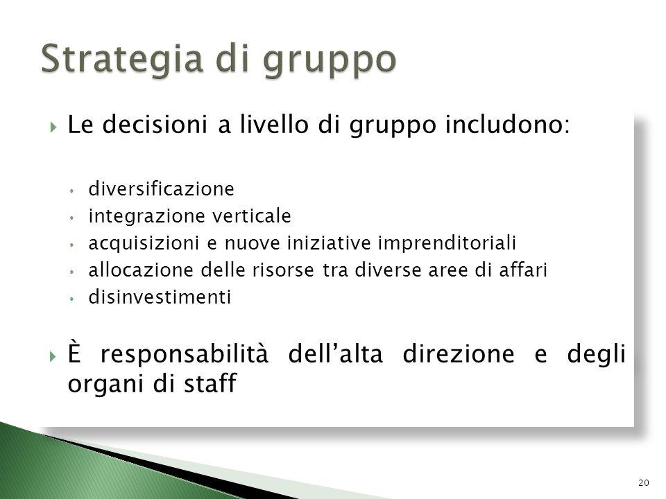 Strategia di gruppo Le decisioni a livello di gruppo includono: