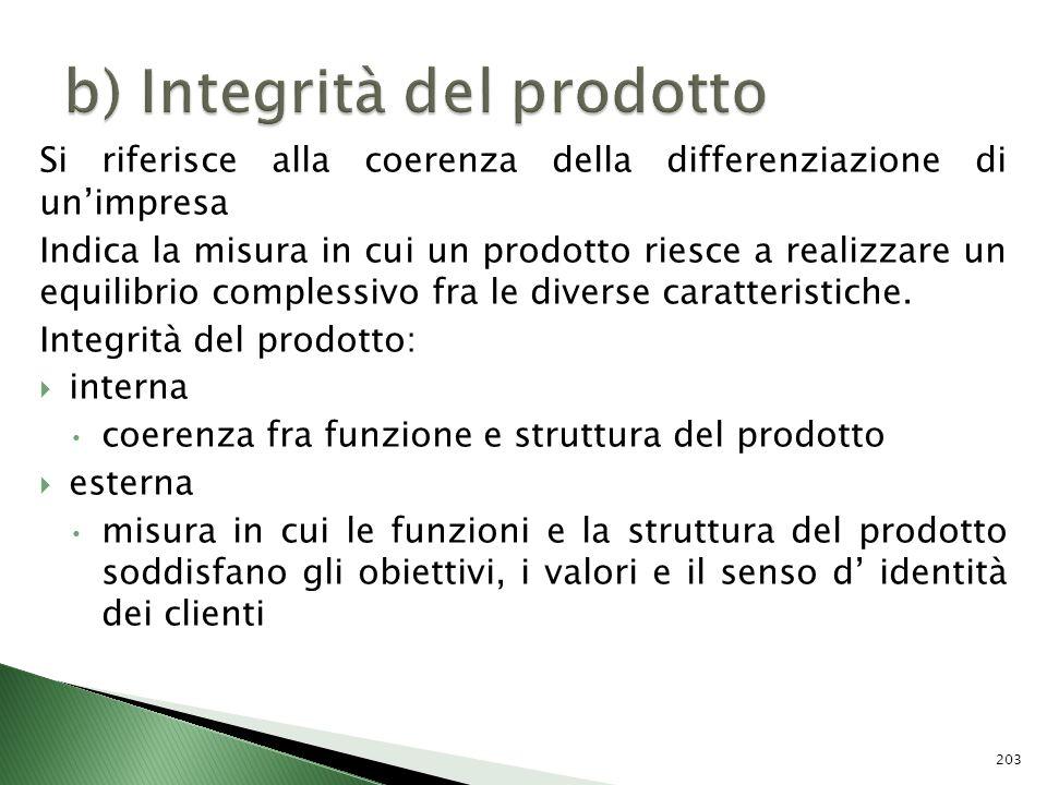 b) Integrità del prodotto