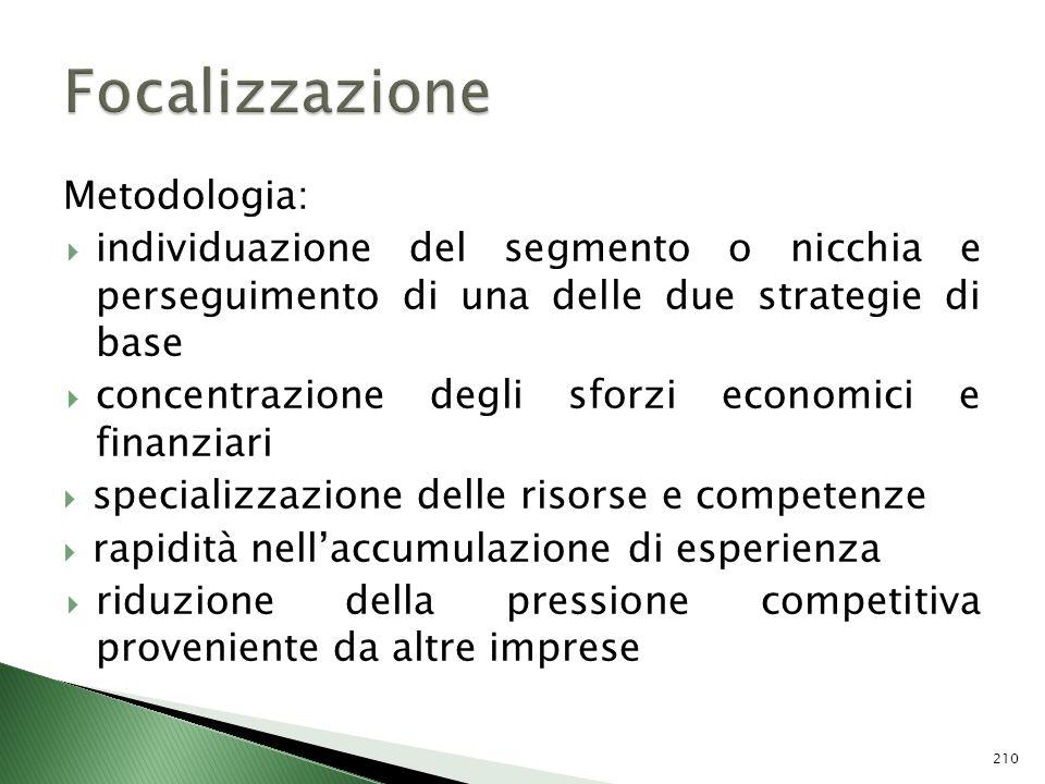 Focalizzazione Metodologia: