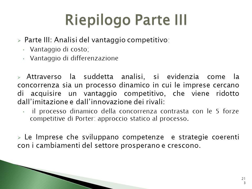Riepilogo Parte III Parte III: Analisi del vantaggio competitivo: