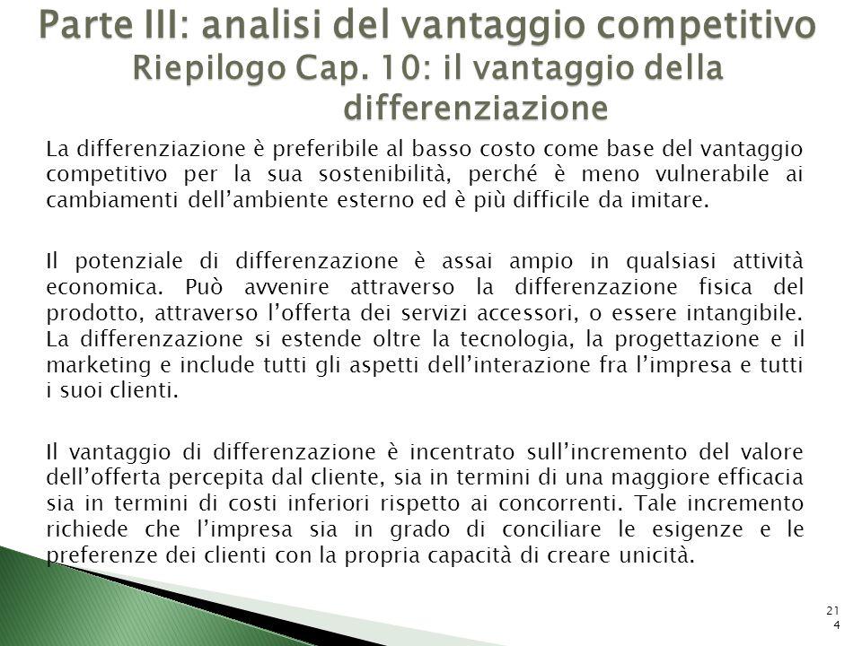 Parte III: analisi del vantaggio competitivo