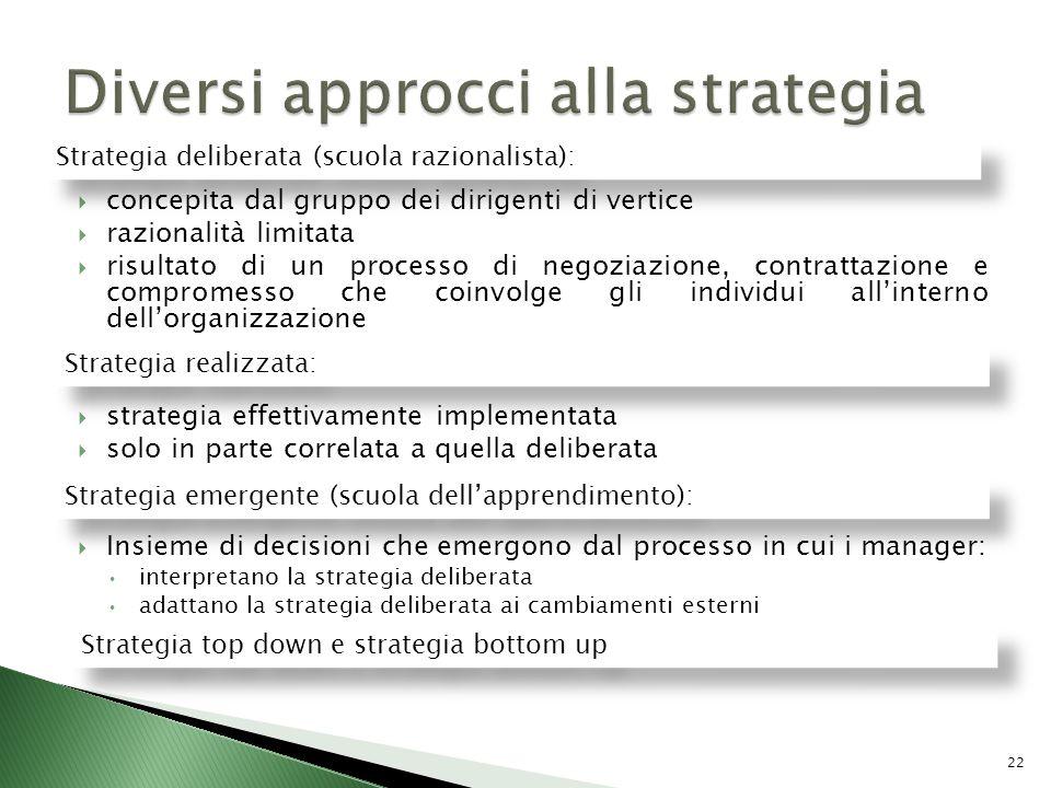 Diversi approcci alla strategia