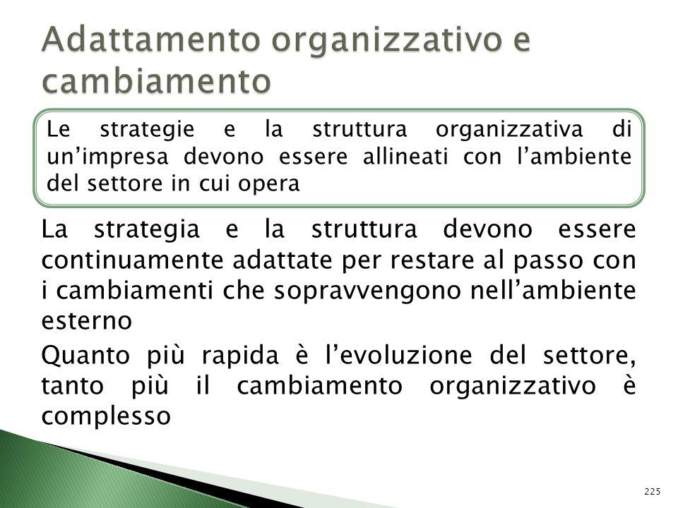 Adattamento organizzativo e cambiamento