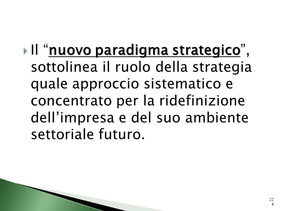 Il nuovo paradigma strategico , sottolinea il ruolo della strategia quale approccio sistematico e concentrato per la ridefinizione dell'impresa e del suo ambiente settoriale futuro.