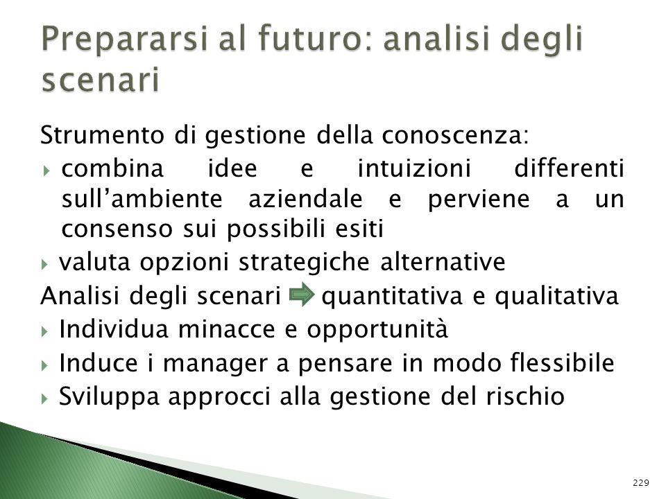 Prepararsi al futuro: analisi degli scenari