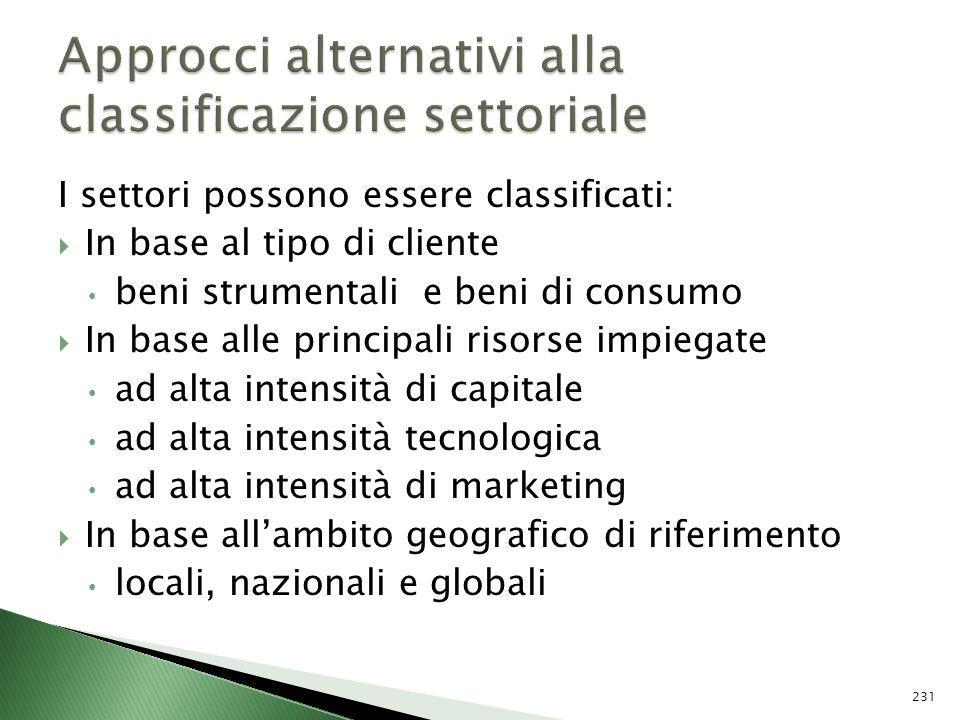 Approcci alternativi alla classificazione settoriale