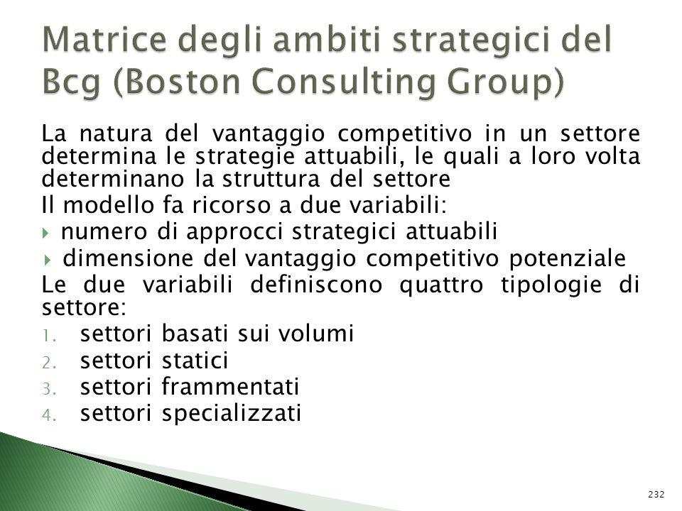 Matrice degli ambiti strategici del Bcg (Boston Consulting Group)