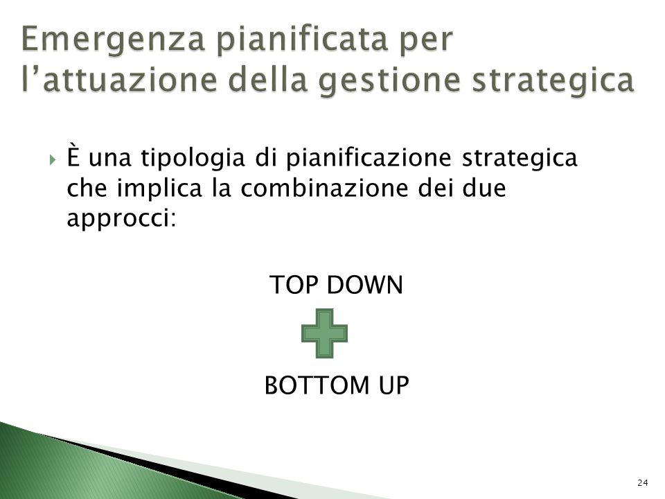 Emergenza pianificata per l'attuazione della gestione strategica