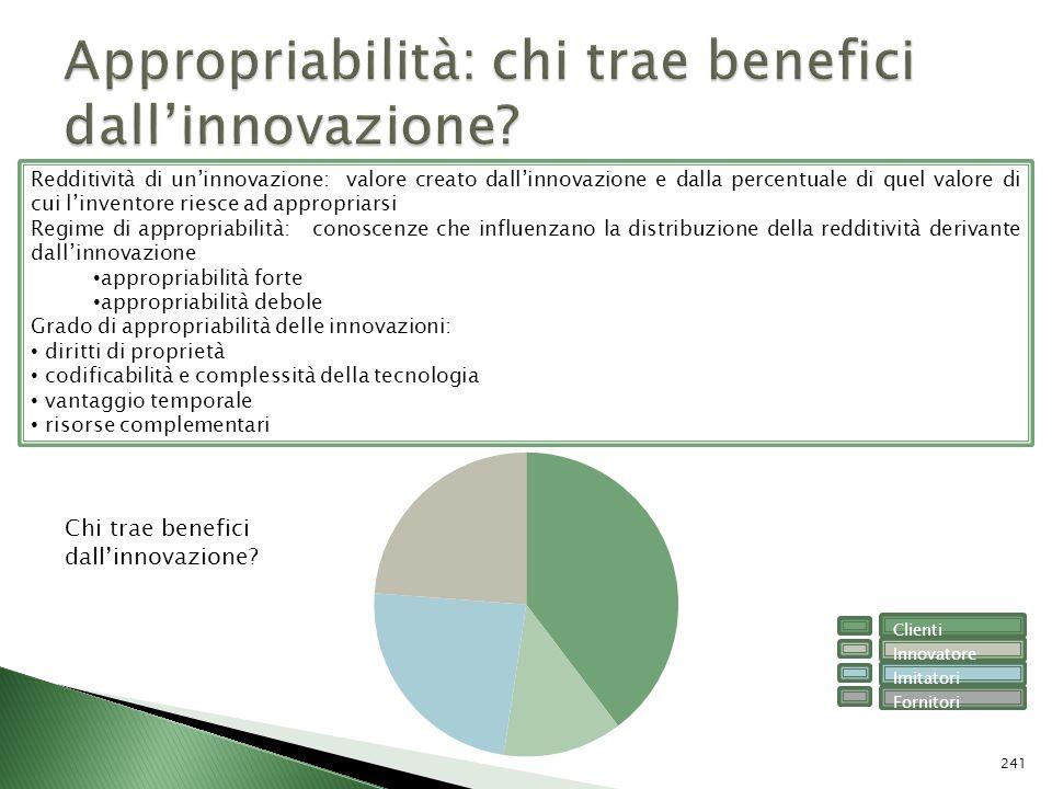 Appropriabilità: chi trae benefici dall'innovazione