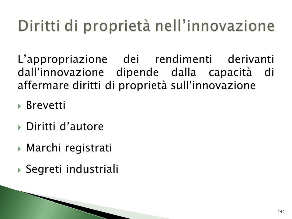 Diritti di proprietà nell'innovazione