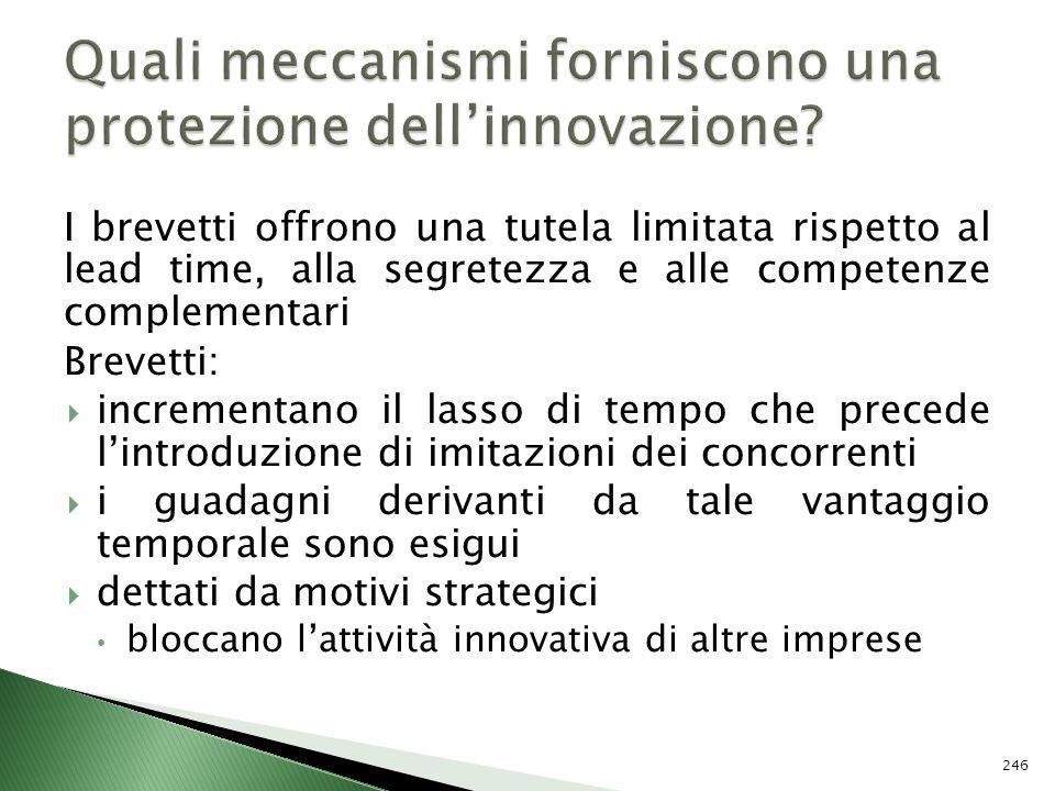 Quali meccanismi forniscono una protezione dell'innovazione