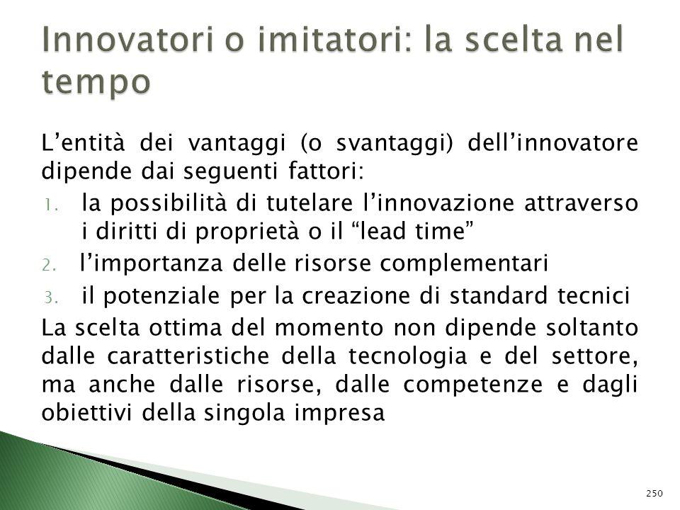 Innovatori o imitatori: la scelta nel tempo