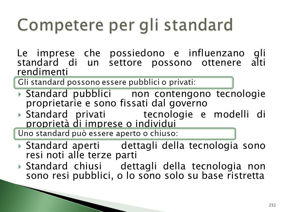 Competere per gli standard