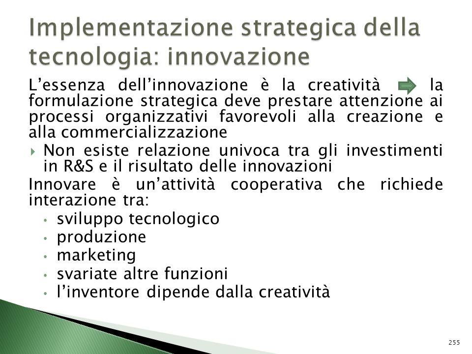 Implementazione strategica della tecnologia: innovazione