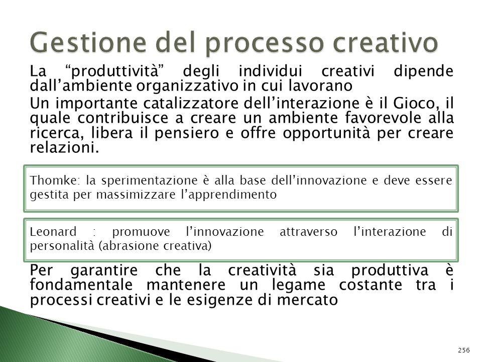 Gestione del processo creativo