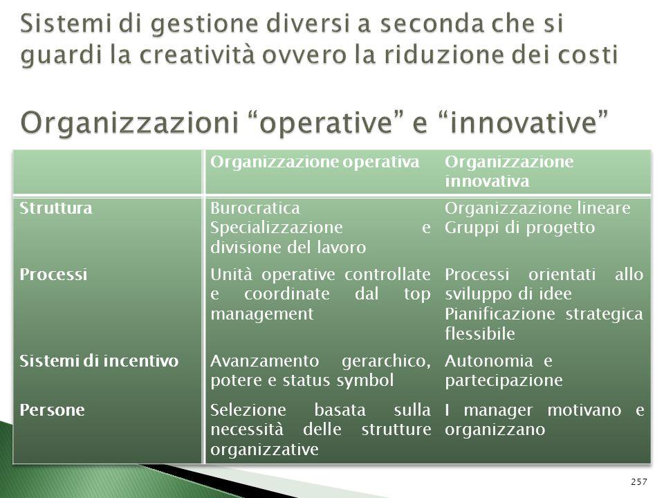 Sistemi di gestione diversi a seconda che si guardi la creatività ovvero la riduzione dei costi Organizzazioni operative e innovative