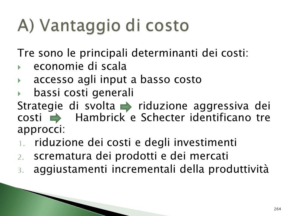 A) Vantaggio di costo Tre sono le principali determinanti dei costi: