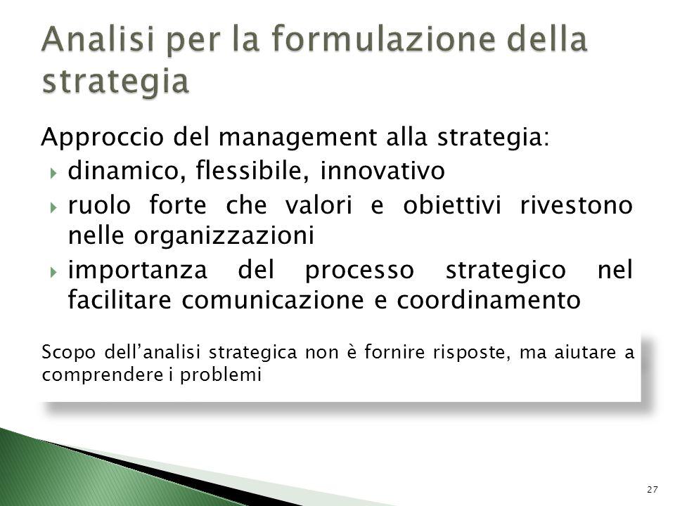 Analisi per la formulazione della strategia