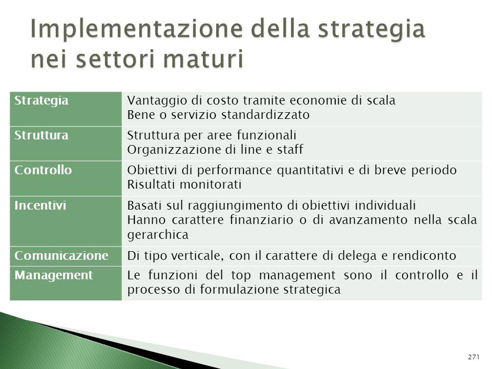 Implementazione della strategia nei settori maturi