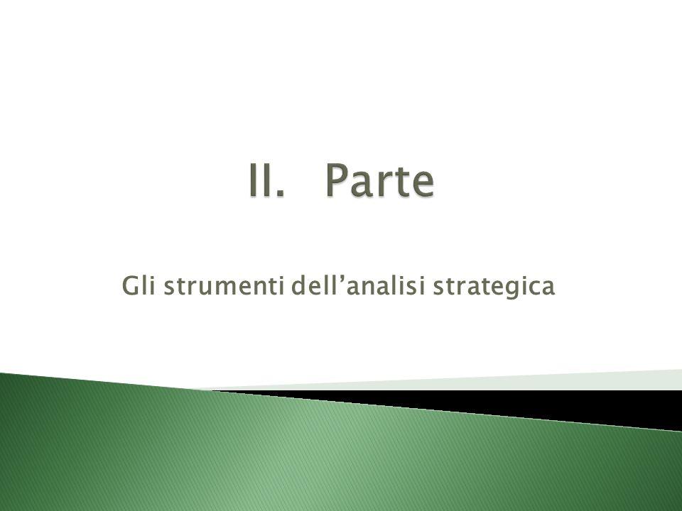 Gli strumenti dell'analisi strategica