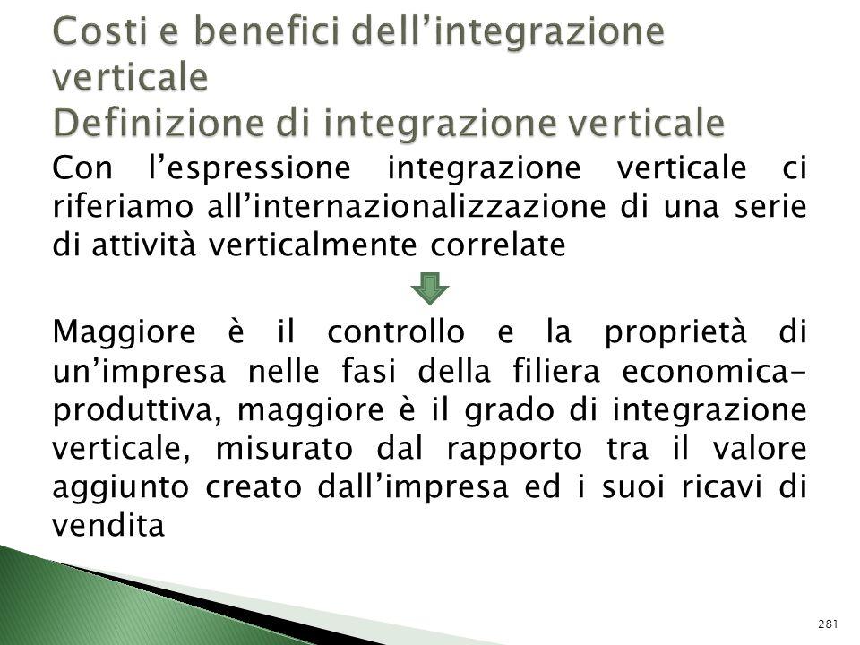 Costi e benefici dell'integrazione verticale Definizione di integrazione verticale