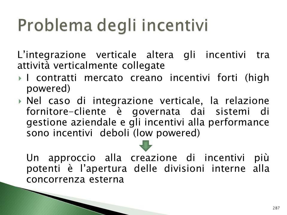 Problema degli incentivi