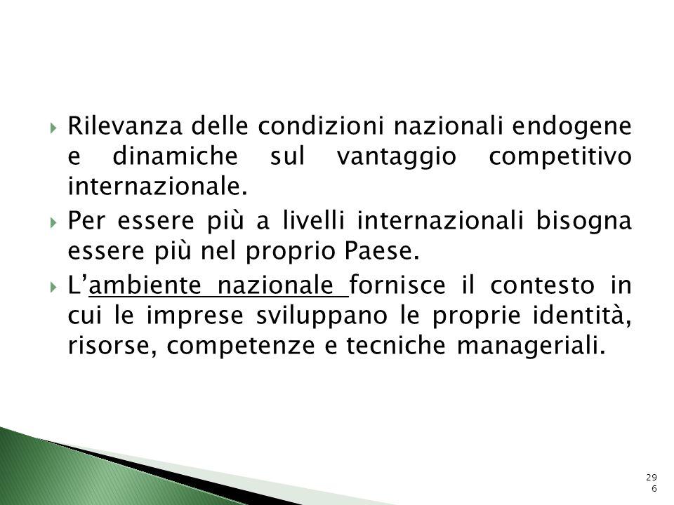 Rilevanza delle condizioni nazionali endogene e dinamiche sul vantaggio competitivo internazionale.