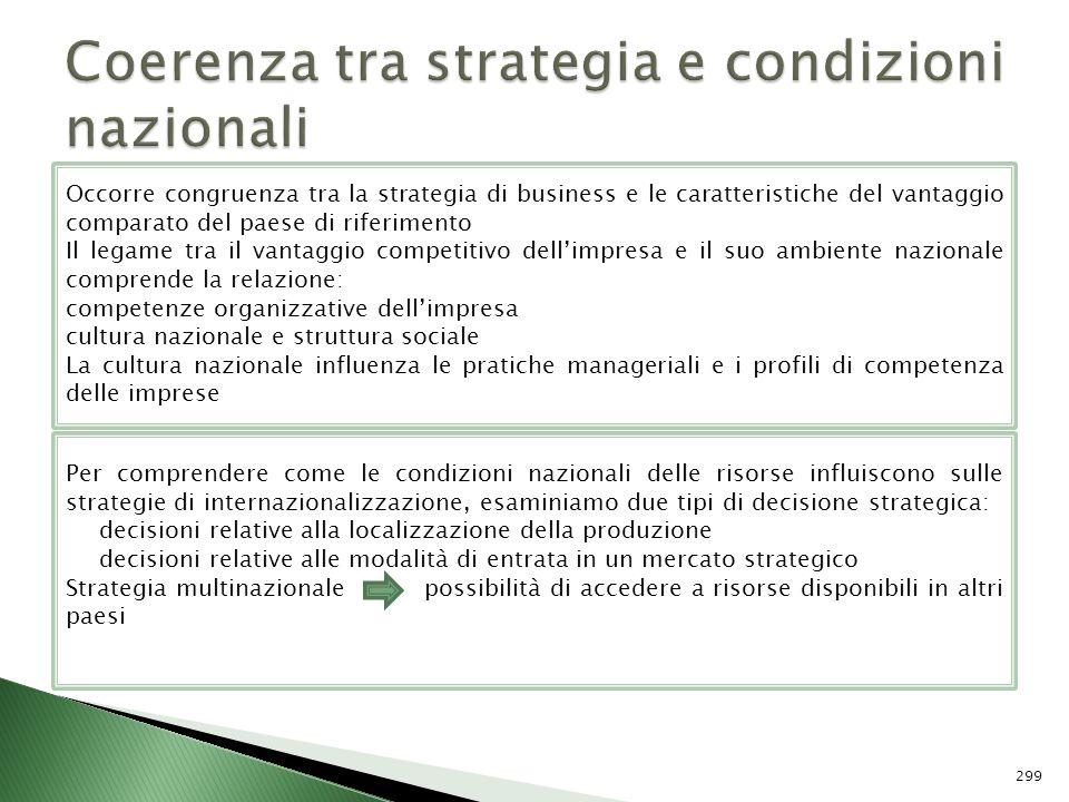 Coerenza tra strategia e condizioni nazionali