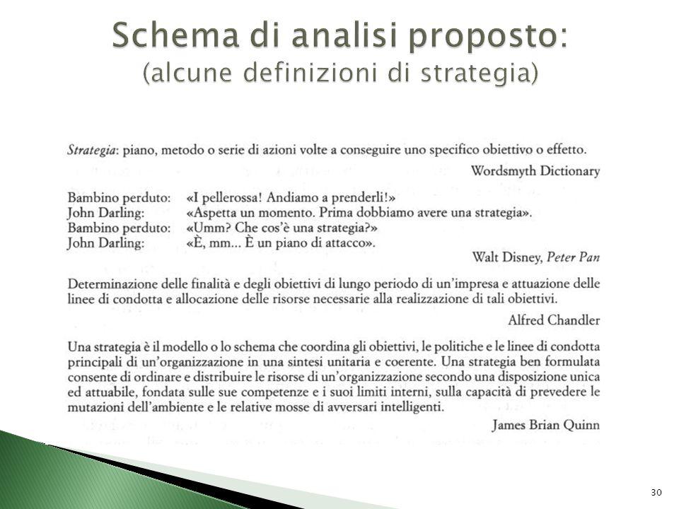 Schema di analisi proposto: (alcune definizioni di strategia)
