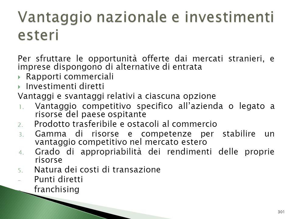 Vantaggio nazionale e investimenti esteri