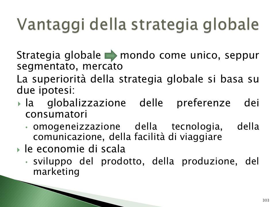 Vantaggi della strategia globale