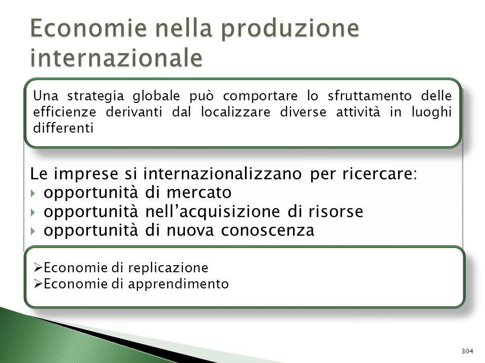 Economie nella produzione internazionale