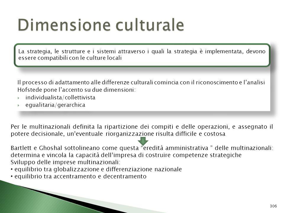 Dimensione culturale Il processo di adattamento alle differenze culturali comincia con il riconoscimento e l'analisi.