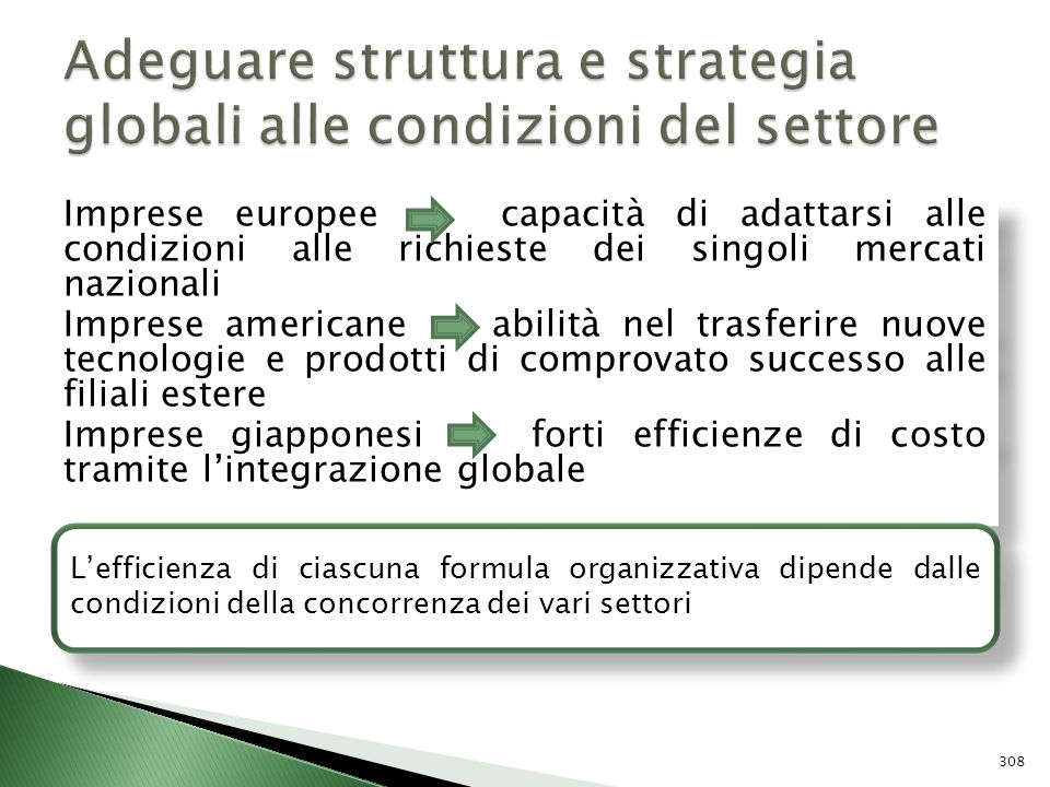 Adeguare struttura e strategia globali alle condizioni del settore