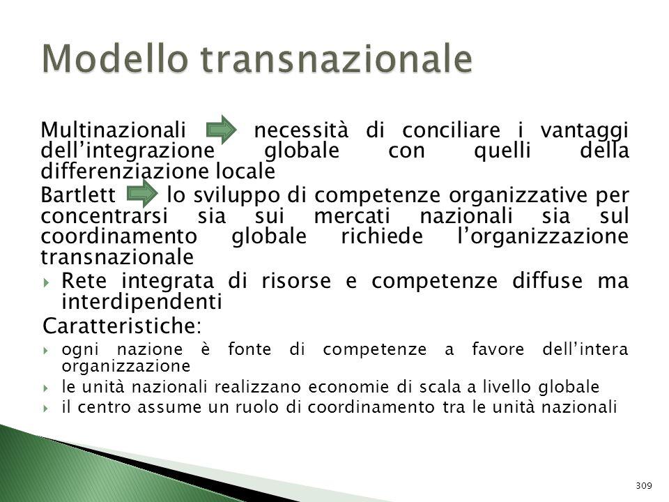 Modello transnazionale