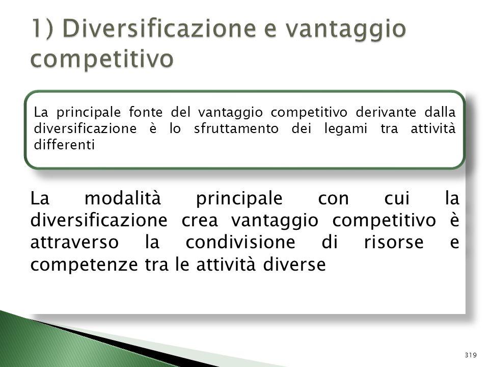 1) Diversificazione e vantaggio competitivo