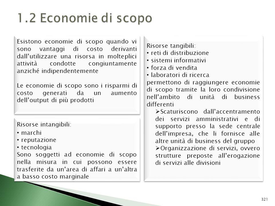 1.2 Economie di scopo