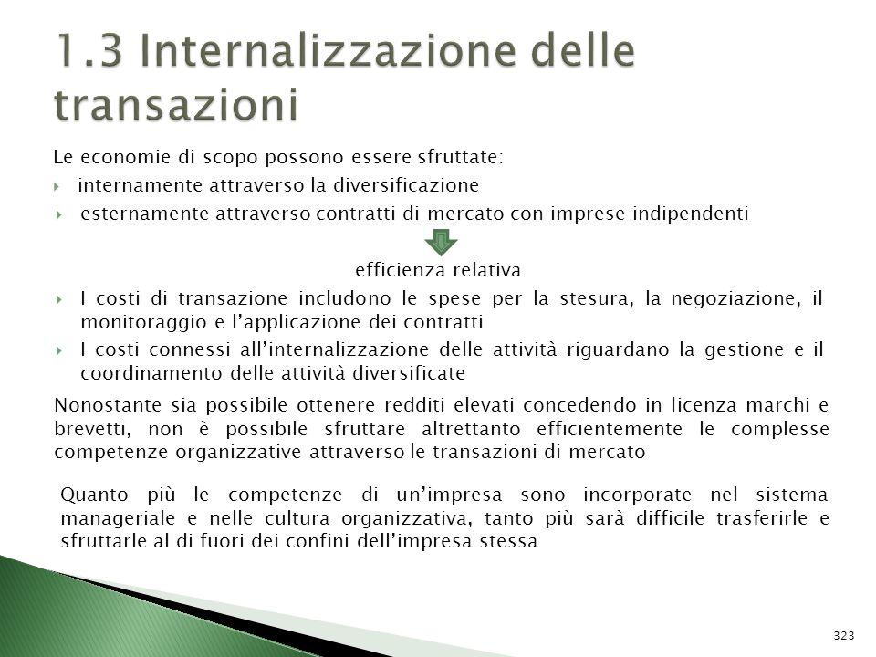1.3 Internalizzazione delle transazioni