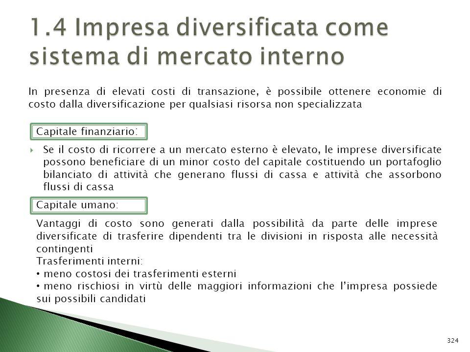 1.4 Impresa diversificata come sistema di mercato interno