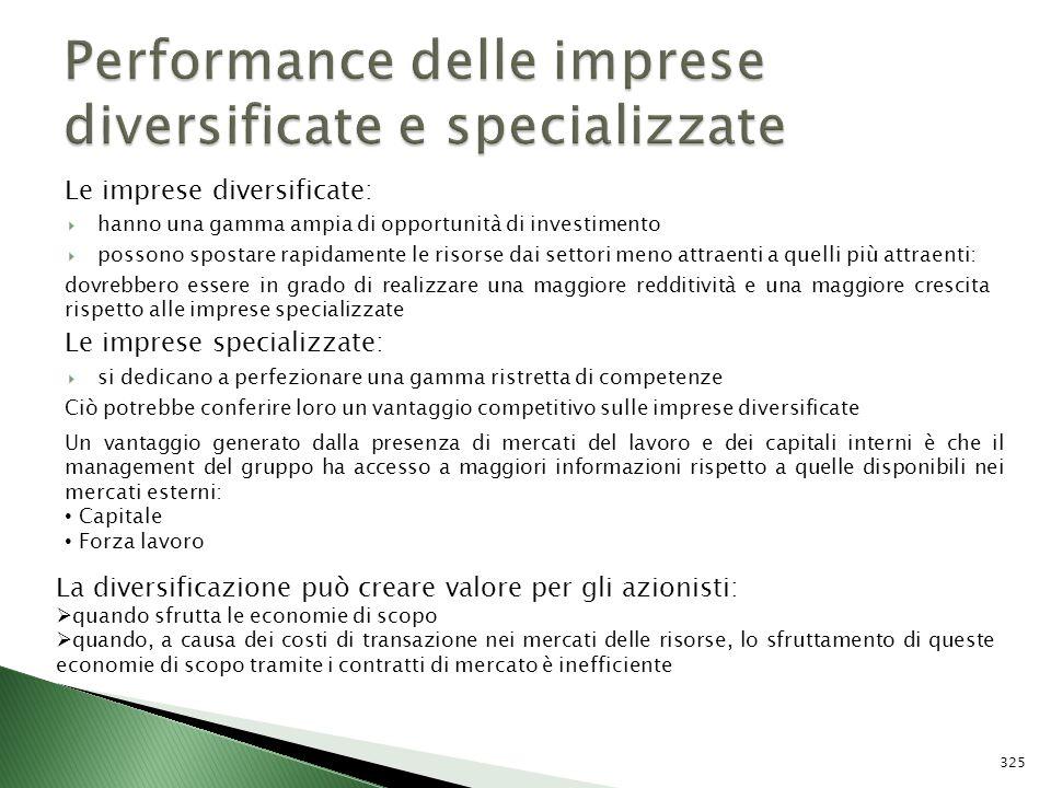 Performance delle imprese diversificate e specializzate