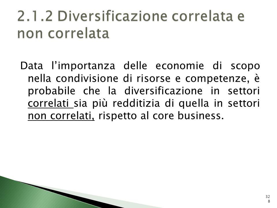 2.1.2 Diversificazione correlata e non correlata