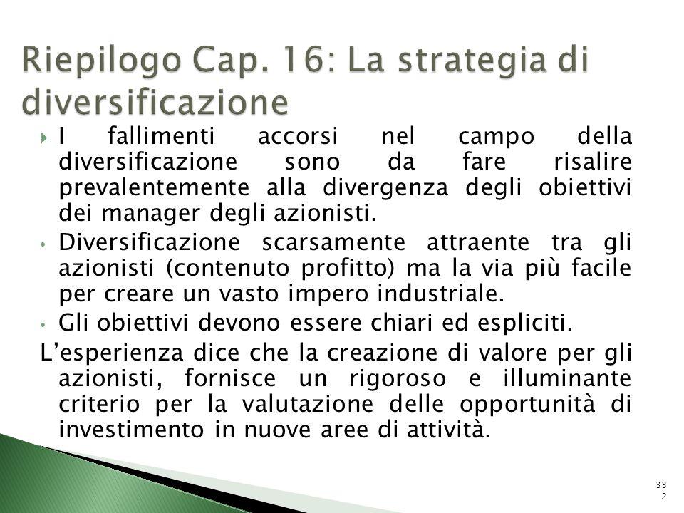 Riepilogo Cap. 16: La strategia di diversificazione