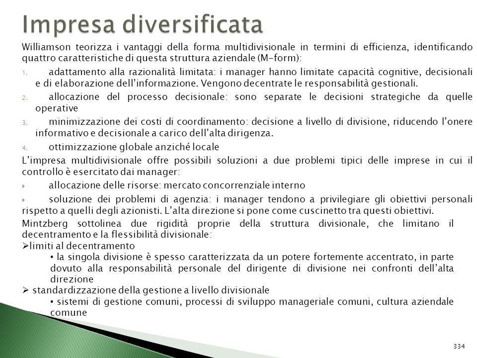 Impresa diversificata